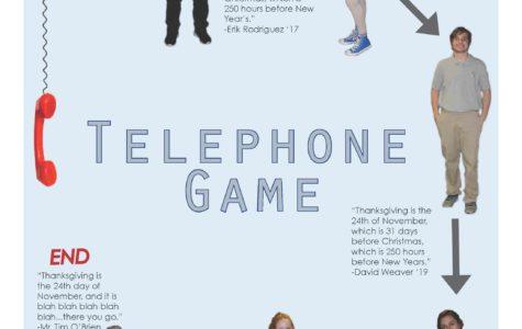 Telephone Game