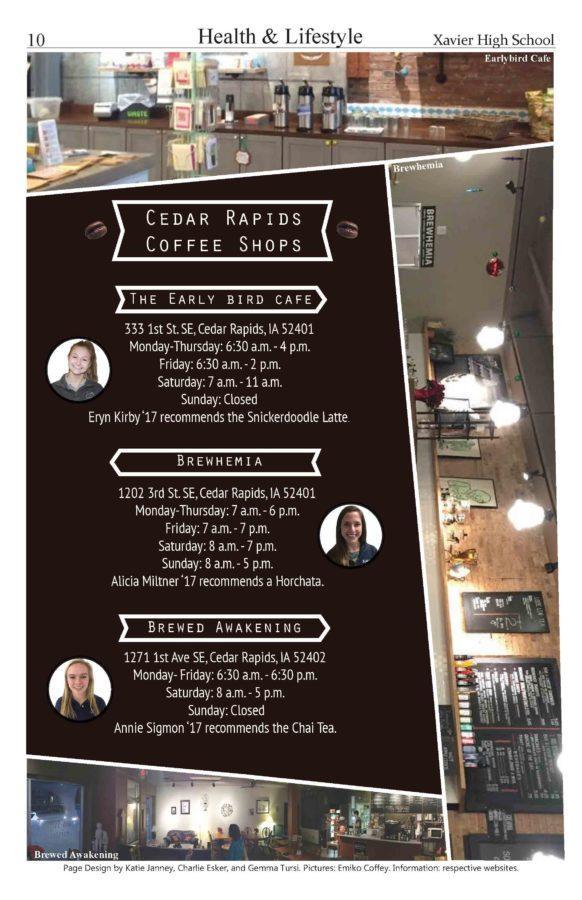 Cedar Rapids Coffee Shops