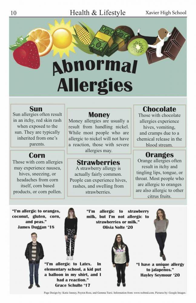 Abnormal Allergies