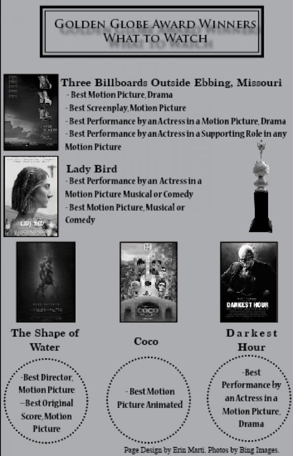 Golden Globe Award Winners What To Watch