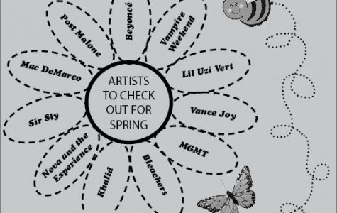 Artists to check out for spring