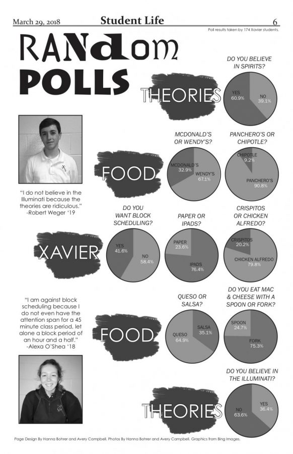 Random Polls