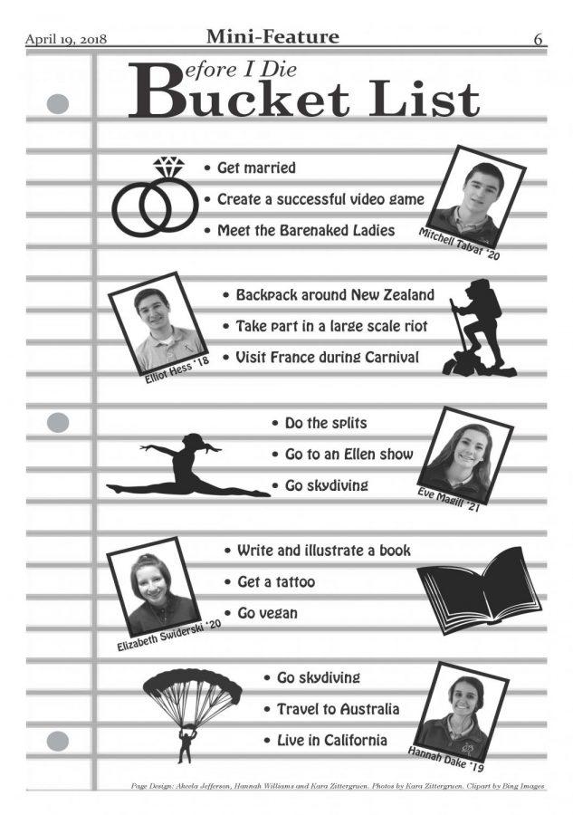 Before I Die Bucket List