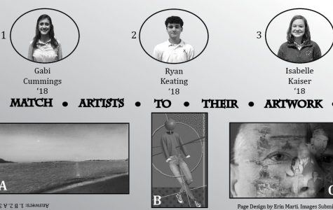 Match Artists to Their Artwork