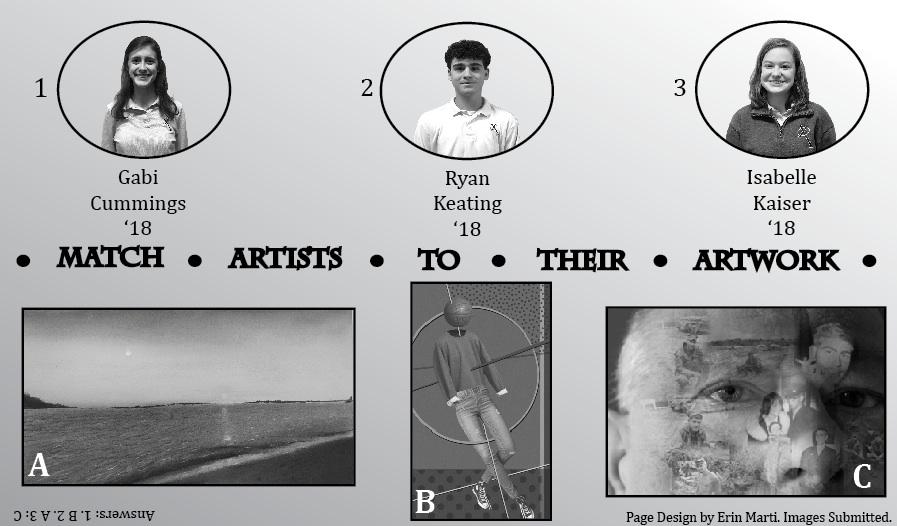 Match Artists to Their Artwork