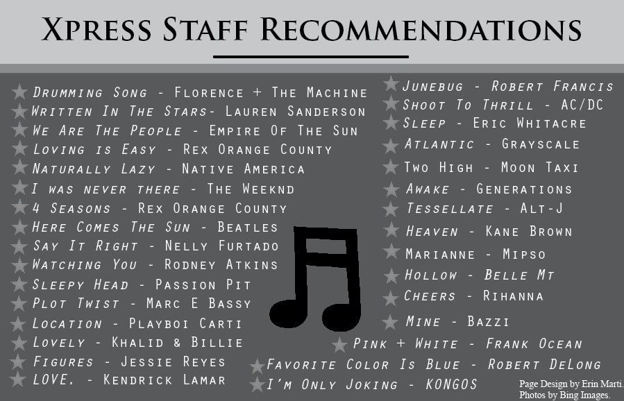 Xpress Staff Recommendations