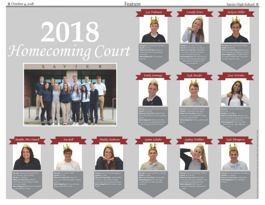 2018 Homecoming Court