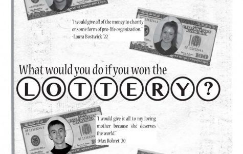 What would you do if you won the lottery?