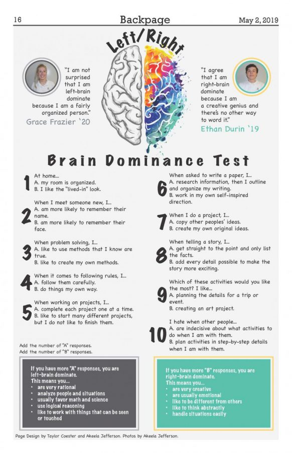 Brain dominance test