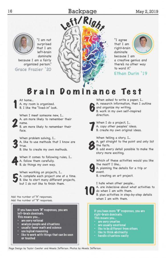Brain+dominance+test