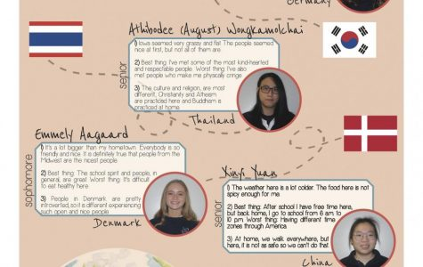 Get to know our exchange students