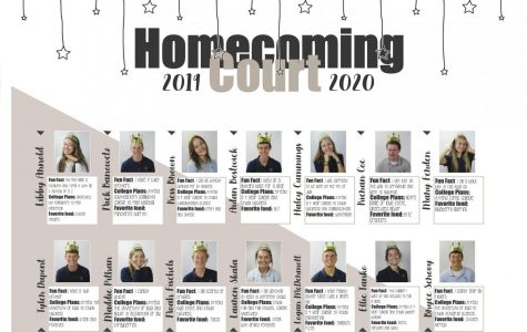 Homecoming court 2019-2020