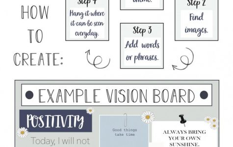 Achieve your goals using a vision board