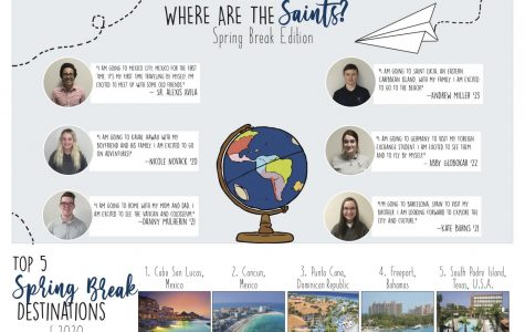 Where are the saints? spring break edition