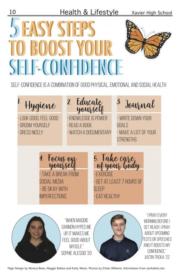 5 steps to boost you self-confidence