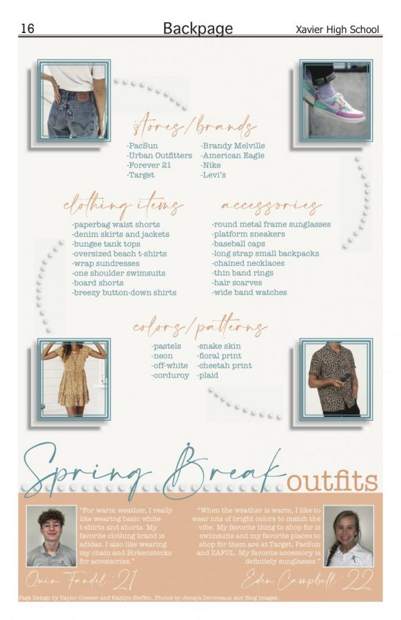 Spring+break+outfits