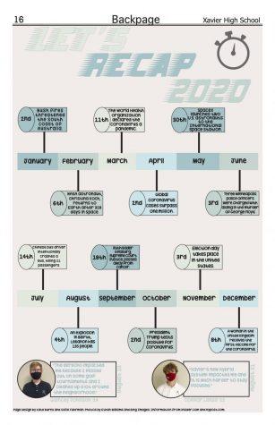 Let's Recap 2020