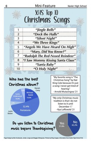 XHS Top 10 Christmas Songs